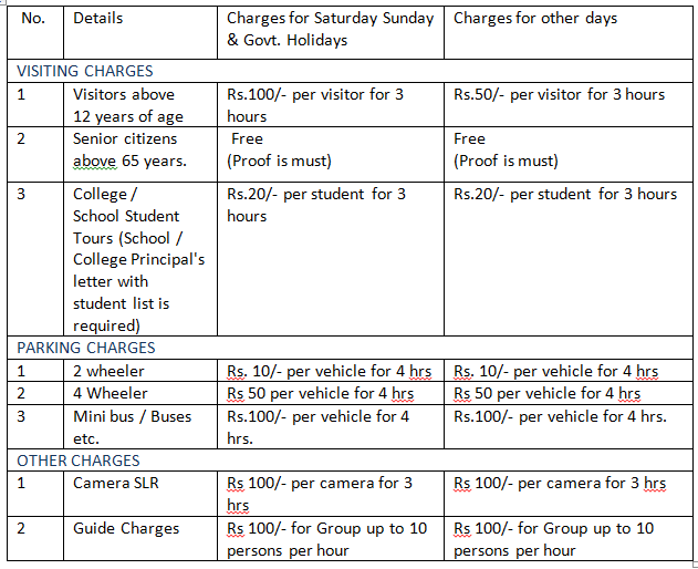 Details of Charges- Kaas Plateau